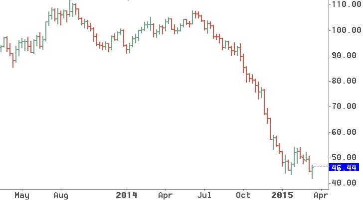 crude20150321