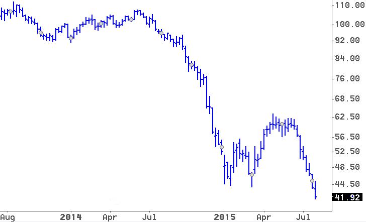 crude20150814