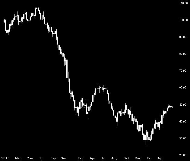 crude-20160513